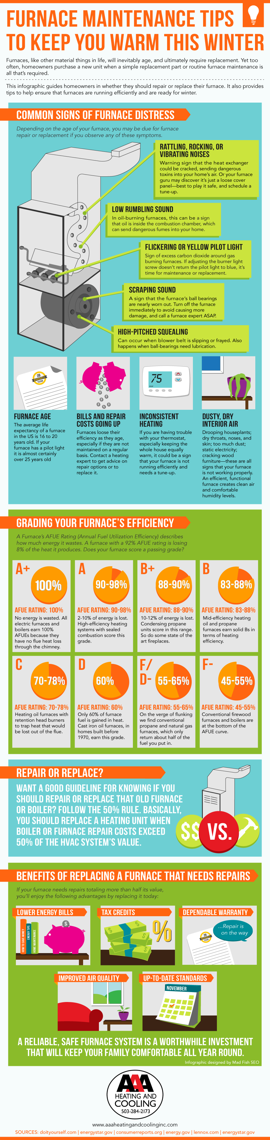 Furnace-Maintenance-Infographic