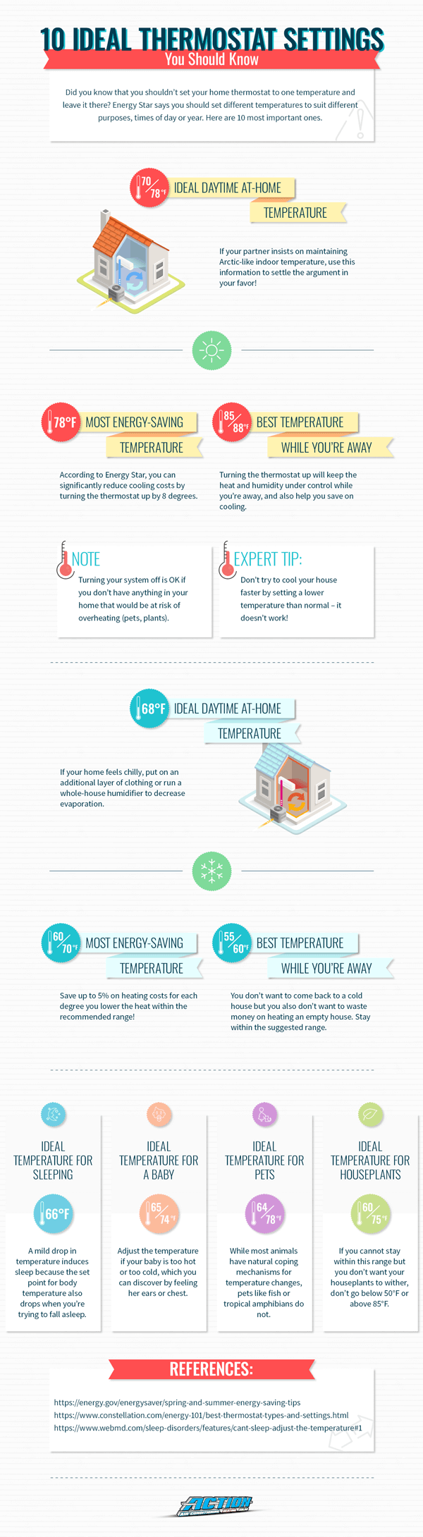 10-Ideal-Thermostat-Settings-You-Should-Know-Infographic
